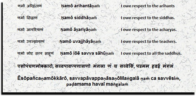 mantra with its meaning